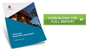 corelogic full report